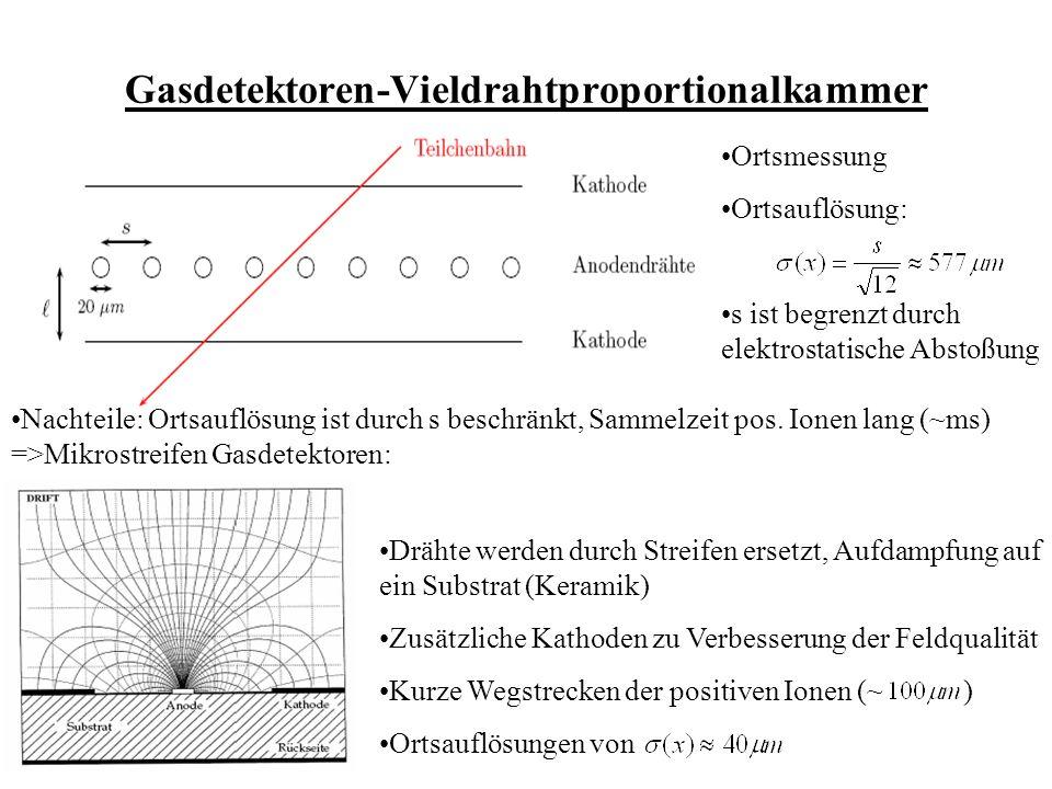 Gasdetektoren-Vieldrahtproportionalkammer