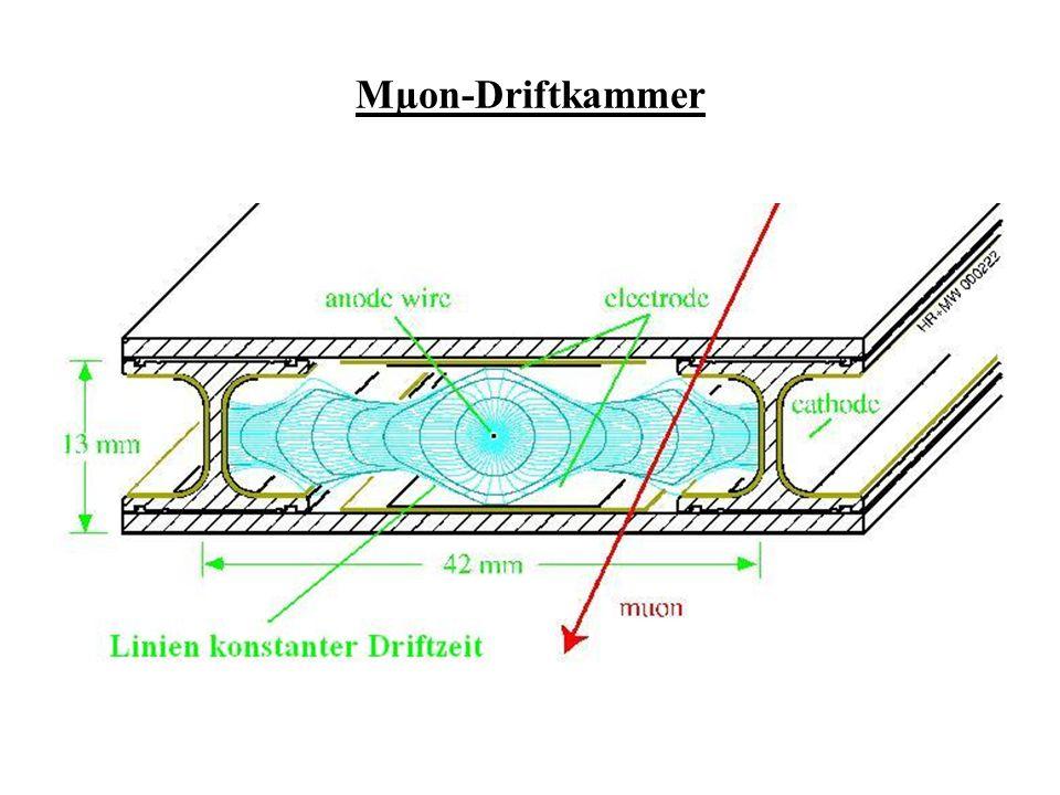 Mµon-Driftkammer