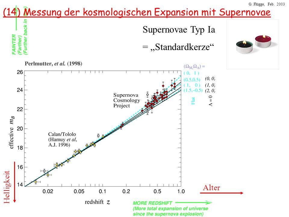 (14) Messung der kosmologischen Expansion mit Supernovae