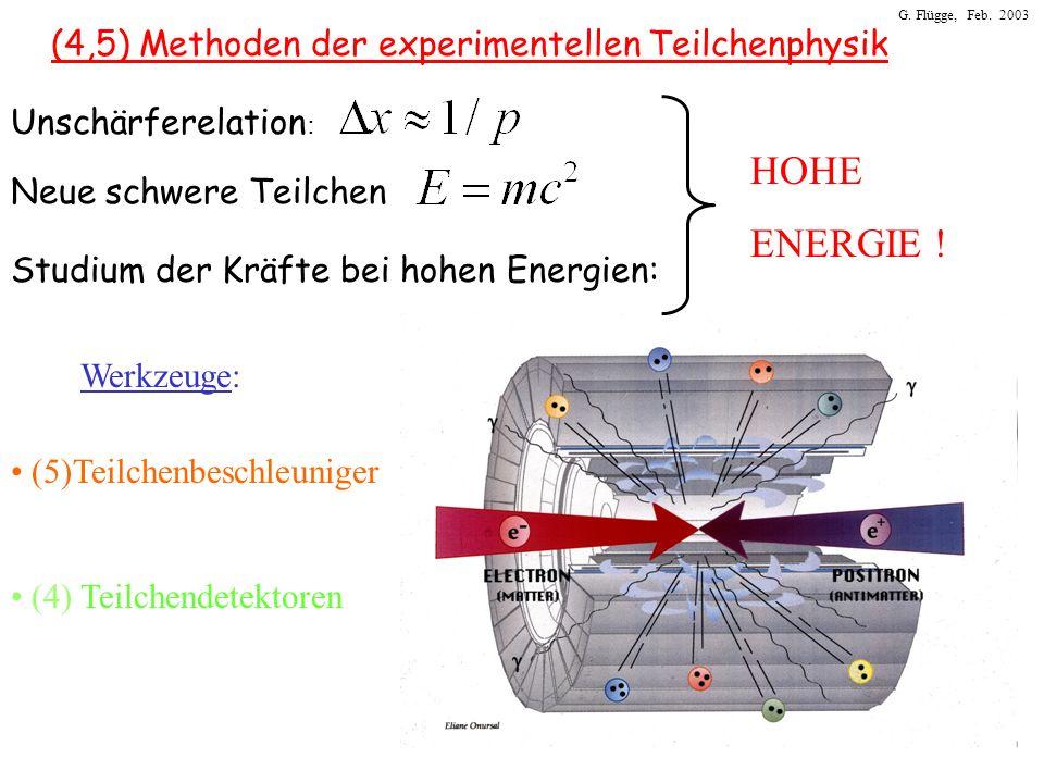 (4,5) Methoden der experimentellen Teilchenphysik