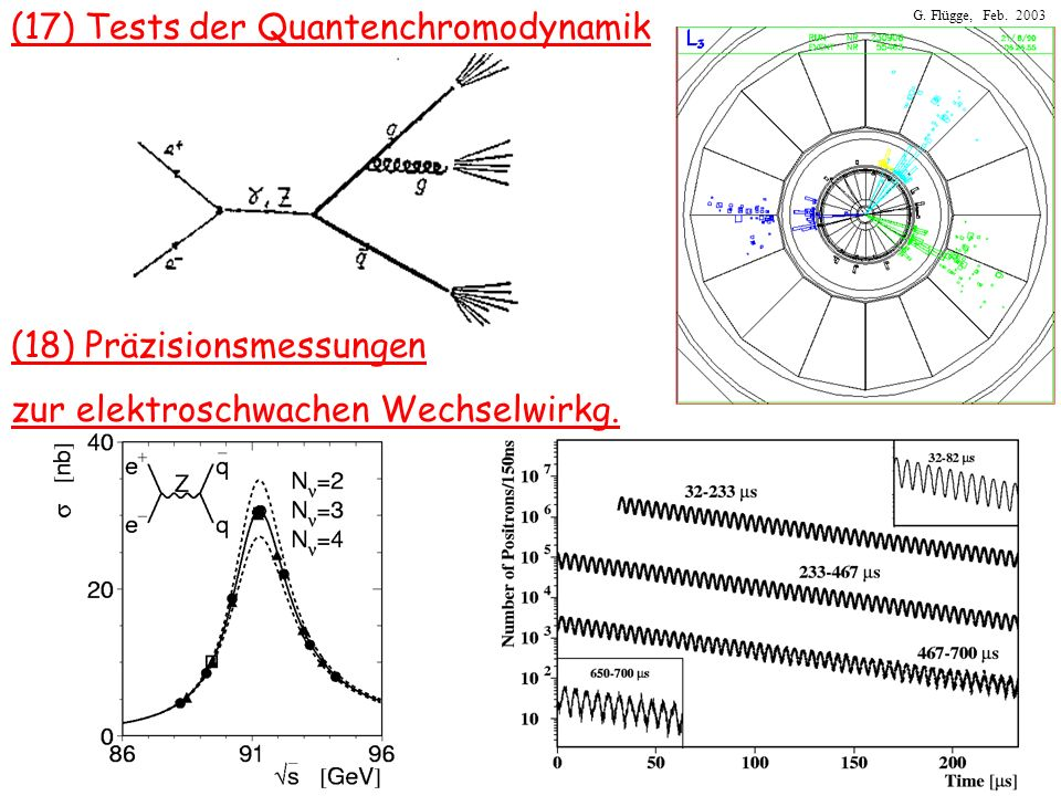 (17) Tests der Quantenchromodynamik