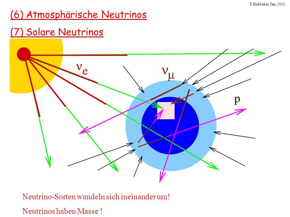 (6) Atmosphärische Neutrinos (7) Solare Neutrinos