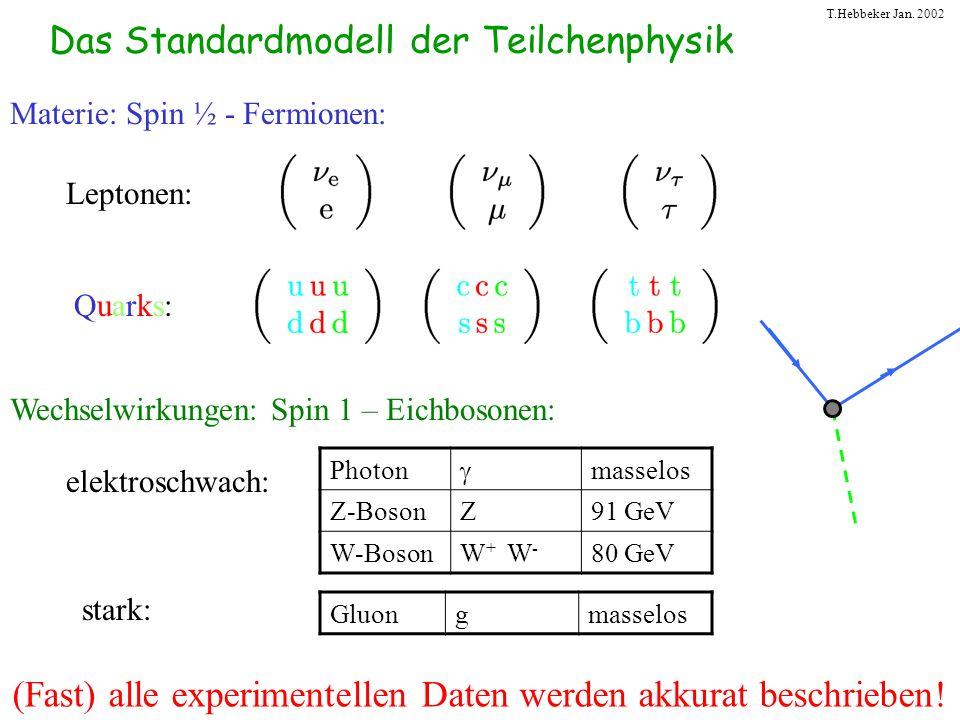Das Standardmodell der Teilchenphysik