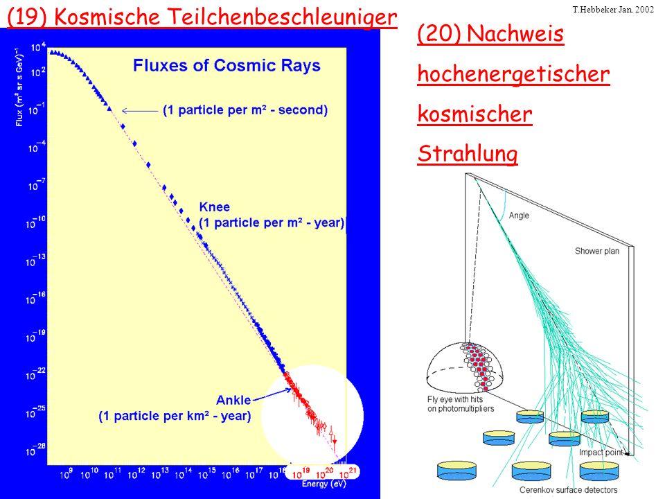 (19) Kosmische Teilchenbeschleuniger