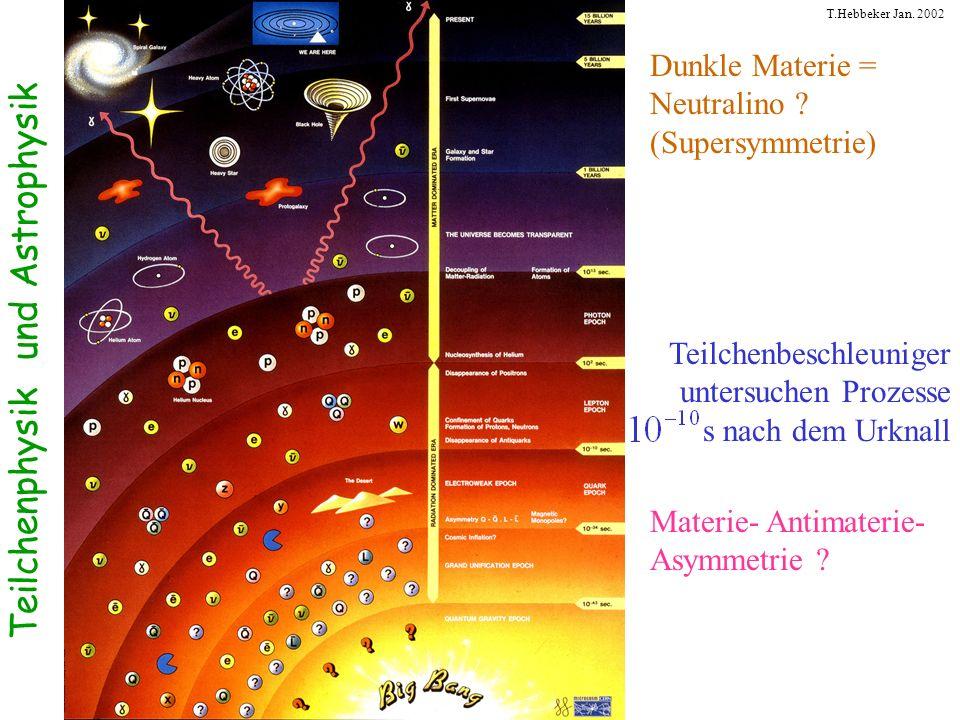 Teilchenphysik und Astrophysik