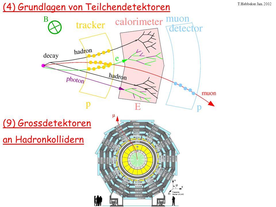 (4) Grundlagen von Teilchendetektoren
