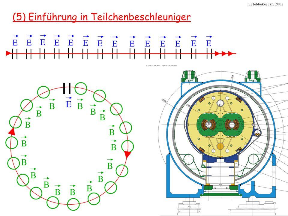 (5) Einführung in Teilchenbeschleuniger