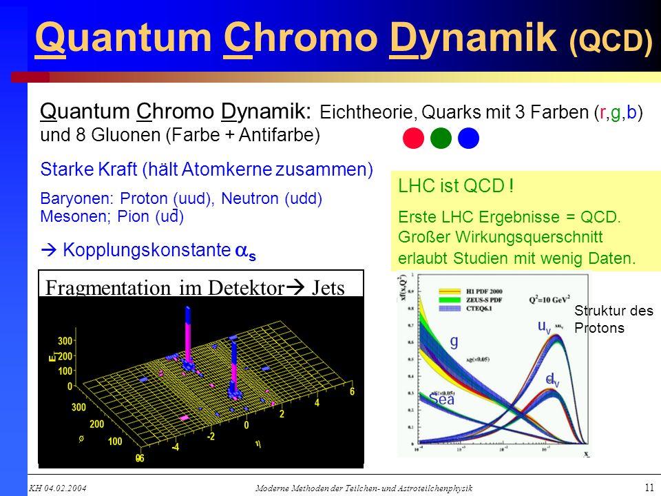 Quantum Chromo Dynamik (QCD)