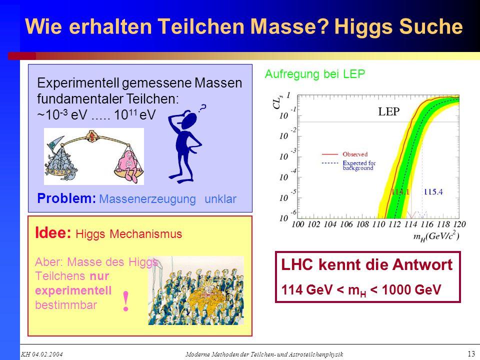 Wie erhalten Teilchen Masse Higgs Suche