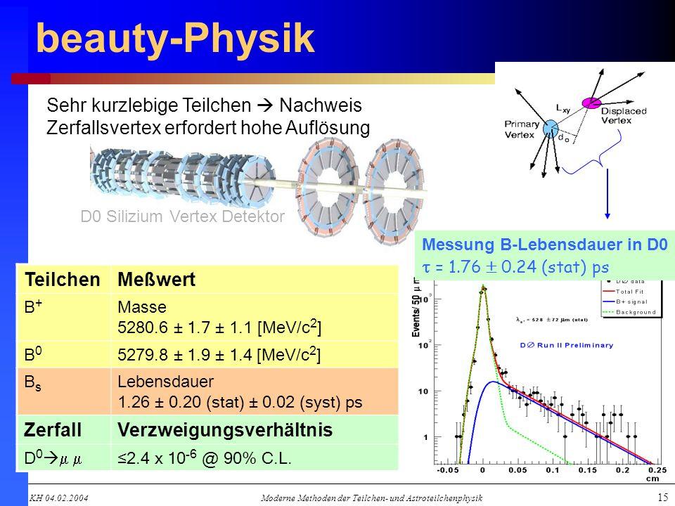 Moderne Methoden der Teilchen- und Astroteilchenphysik