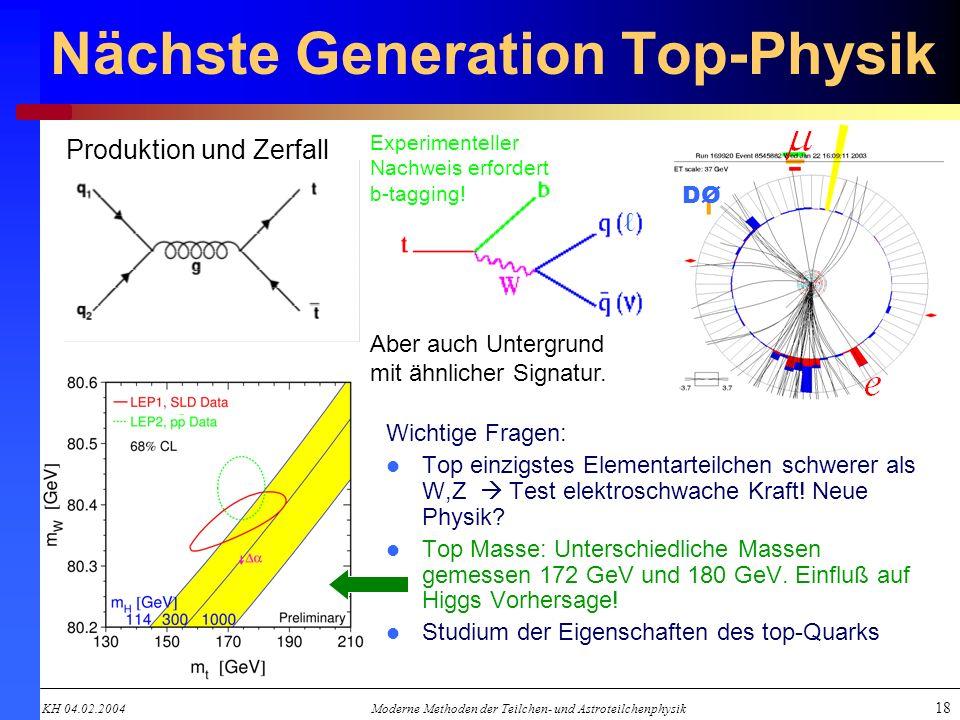Nächste Generation Top-Physik