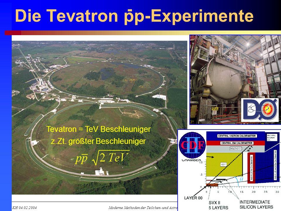 Die Tevatron pp-Experimente