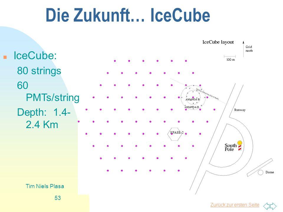 Die Zukunft… IceCube IceCube: 80 strings 60 PMTs/string