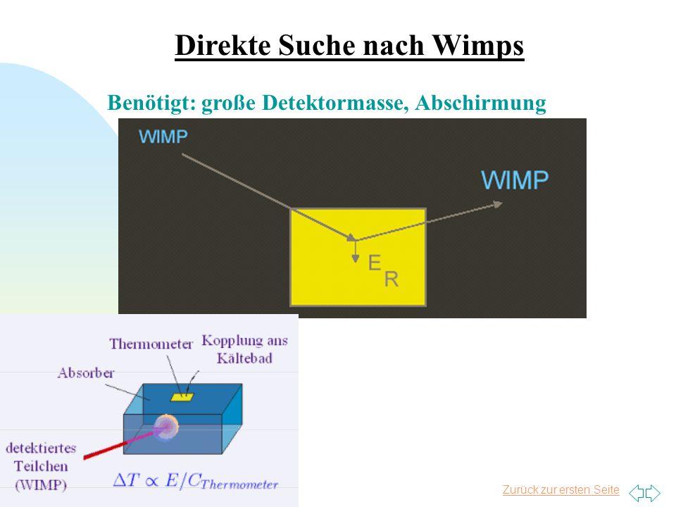 Direkte Suche nach Wimps Benötigt: große Detektormasse, Abschirmung