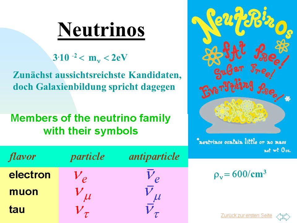 Neutrinos 3.10 -2 < mn < 2eV