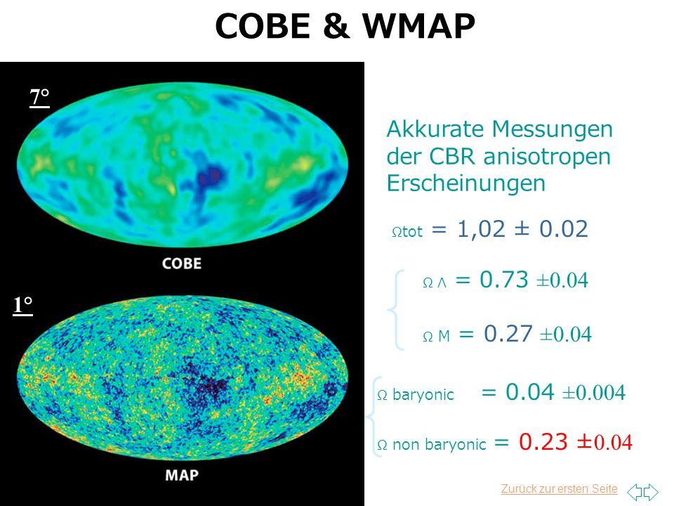 COBE & WMAP 7° Akkurate Messungen der CBR anisotropen Erscheinungen 1°