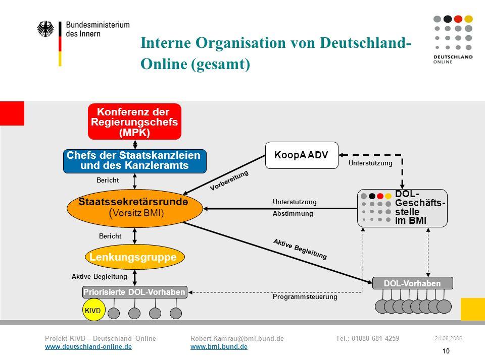 Interne Organisation von Deutschland-Online (gesamt)