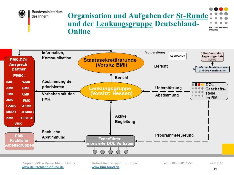 Organisation und Aufgaben der St-Runde und der Lenkungsgruppe Deutschland-Online