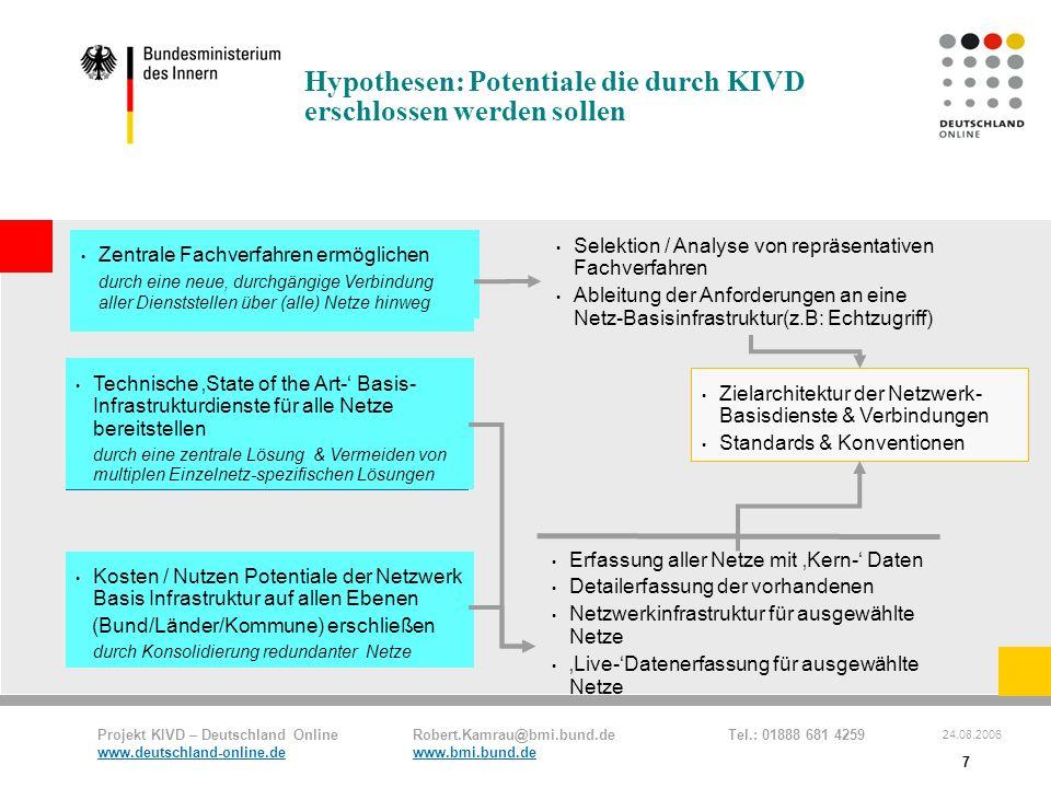 Hypothesen: Potentiale die durch KIVD erschlossen werden sollen
