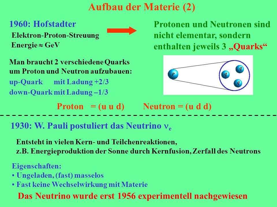 Aufbau der Materie (2) 1960: Hofstadter Protonen und Neutronen sind