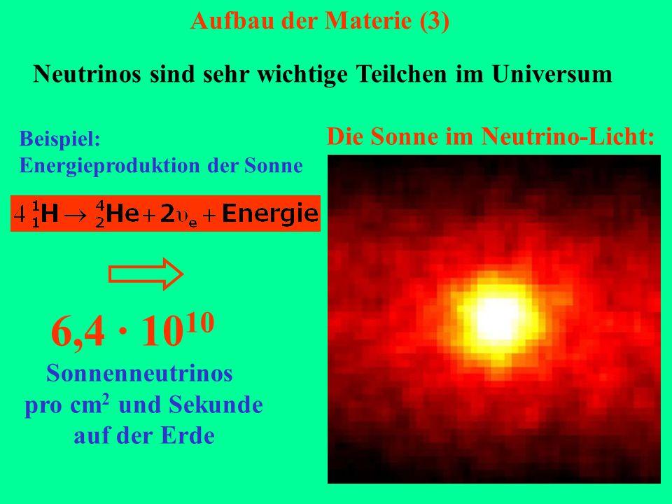 Aufbau der Materie (3) Neutrinos sind sehr wichtige Teilchen im Universum. Die Sonne im Neutrino-Licht: