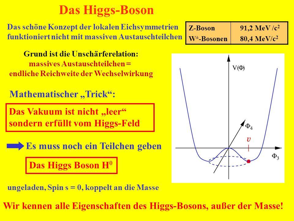 """Das Higgs-Boson Mathematischer """"Trick :"""