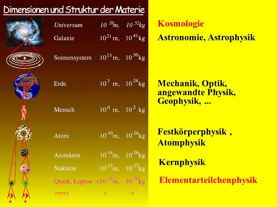 Elementarteilchenphysik Kosmologie