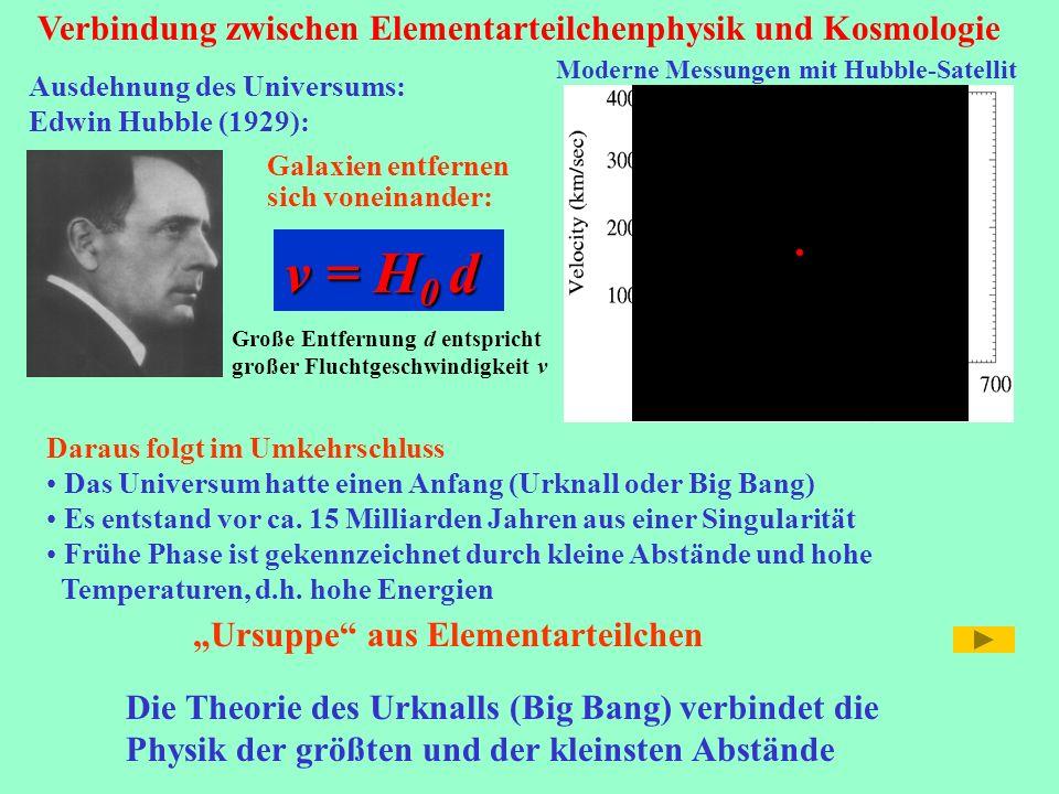 v = H0 d Verbindung zwischen Elementarteilchenphysik und Kosmologie