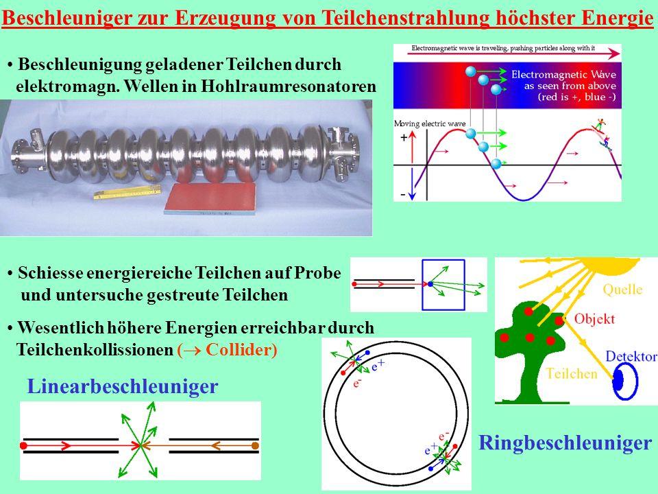 Beschleuniger zur Erzeugung von Teilchenstrahlung höchster Energie
