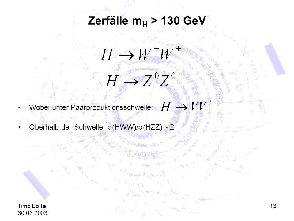 Zerfälle mH > 130 GeV Wobei unter Paarproduktionsschwelle: