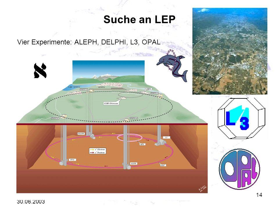Suche an LEP Vier Experimente: ALEPH, DELPHI, L3, OPAL