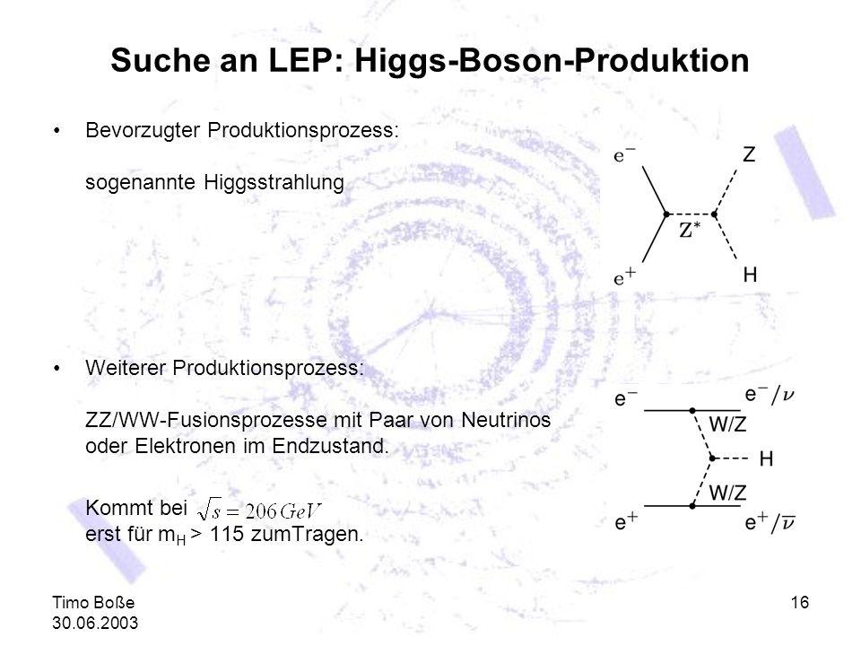 Suche an LEP: Higgs-Boson-Produktion