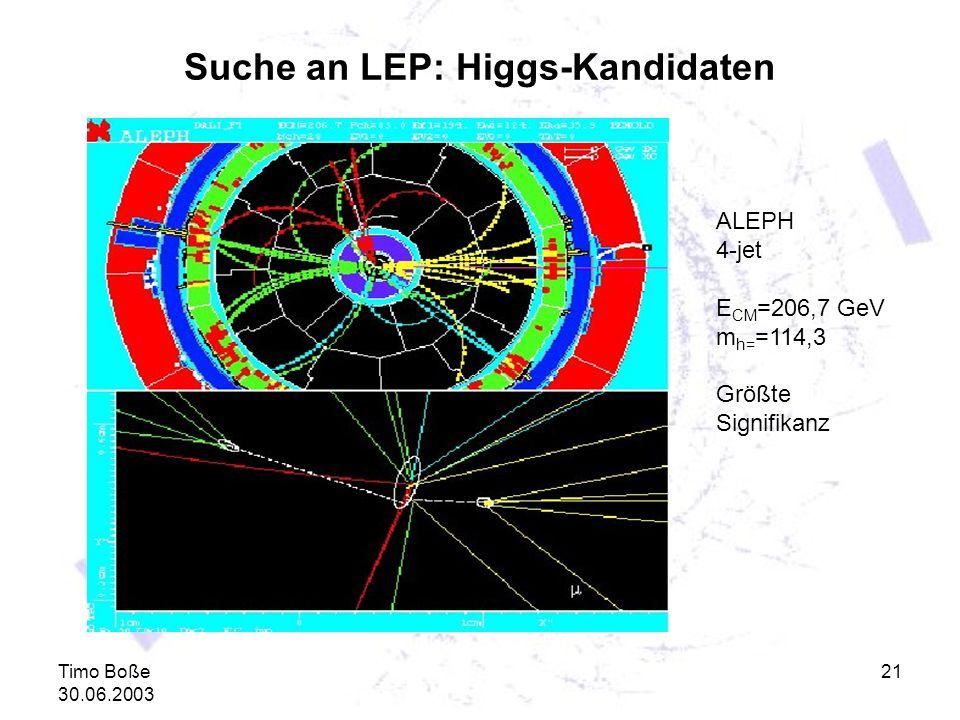 Suche an LEP: Higgs-Kandidaten