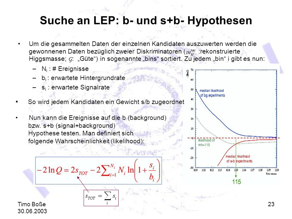 Suche an LEP: b- und s+b- Hypothesen