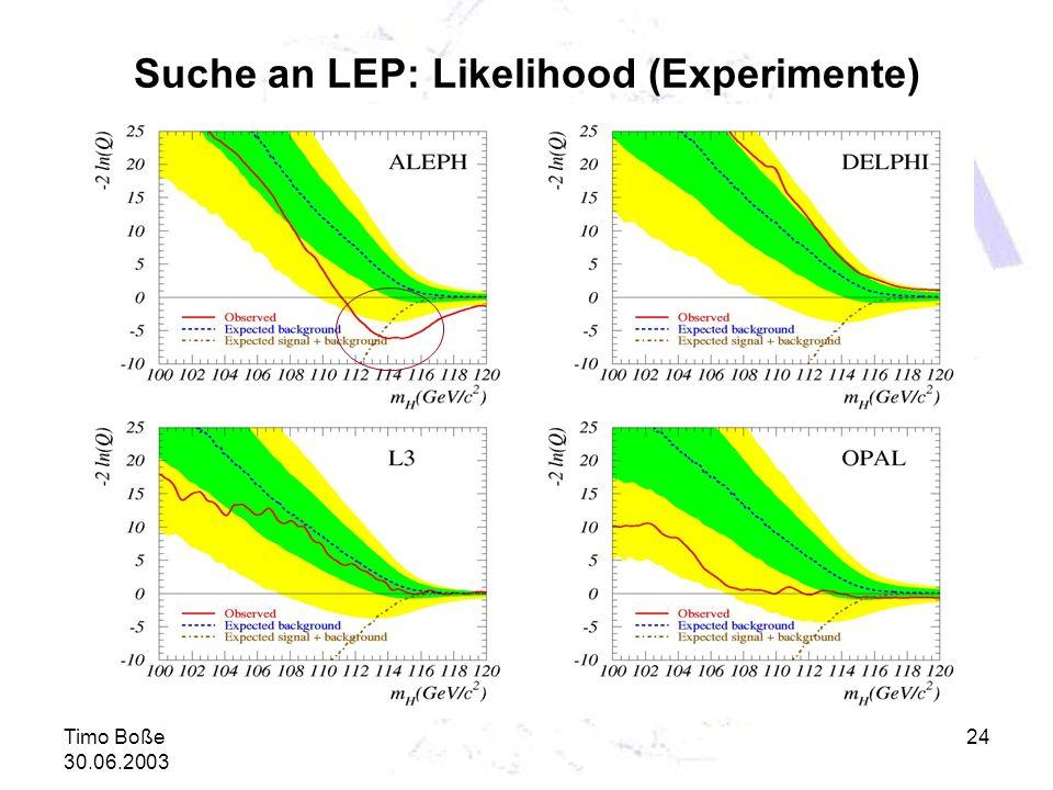 Suche an LEP: Likelihood (Experimente)