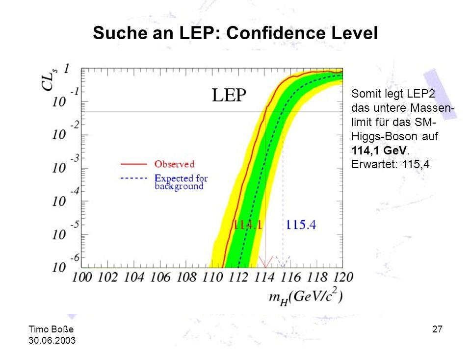 Suche an LEP: Confidence Level