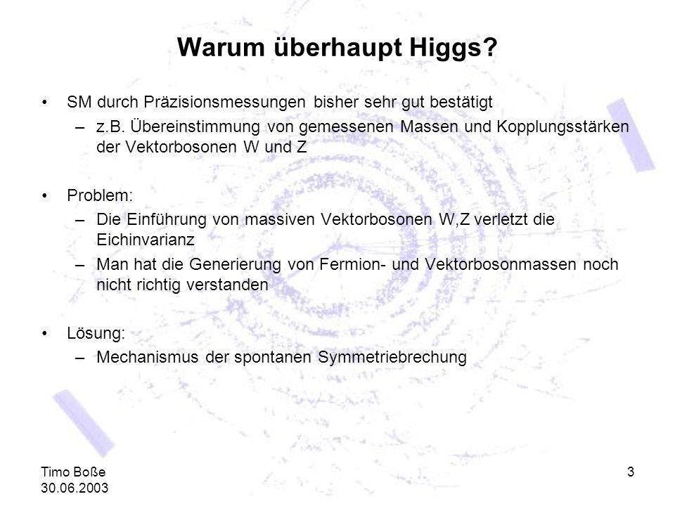 Warum überhaupt Higgs SM durch Präzisionsmessungen bisher sehr gut bestätigt.