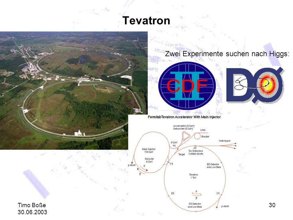 Tevatron Zwei Experimente suchen nach Higgs: Timo Boße 30.06.2003