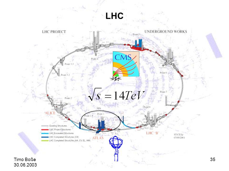 LHC Timo Boße 30.06.2003