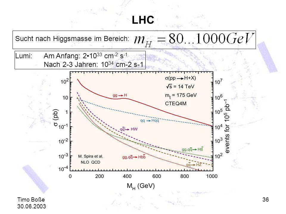 LHC Sucht nach Higgsmasse im Bereich: Lumi: Am Anfang: 2•1033 cm-2 s-1