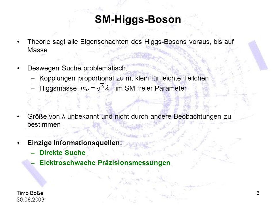 SM-Higgs-Boson Theorie sagt alle Eigenschachten des Higgs-Bosons voraus, bis auf Masse. Deswegen Suche problematisch: