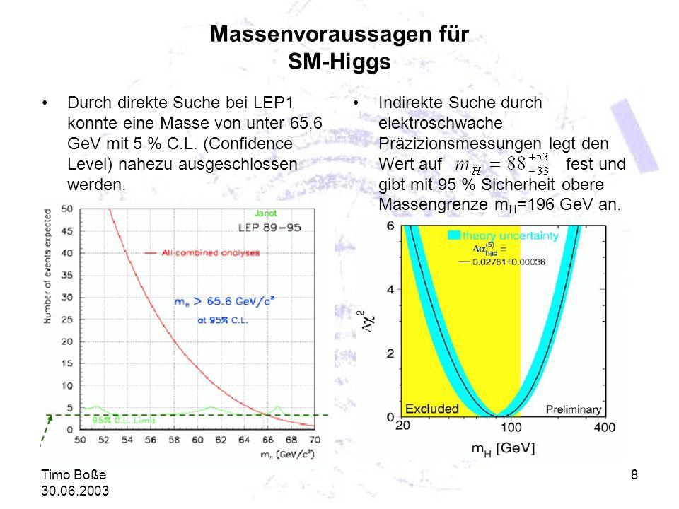 Massenvoraussagen für SM-Higgs