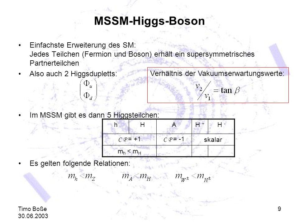 MSSM-Higgs-Boson Einfachste Erweiterung des SM: Jedes Teilchen (Fermion und Boson) erhält ein supersymmetrisches Partnerteilchen.