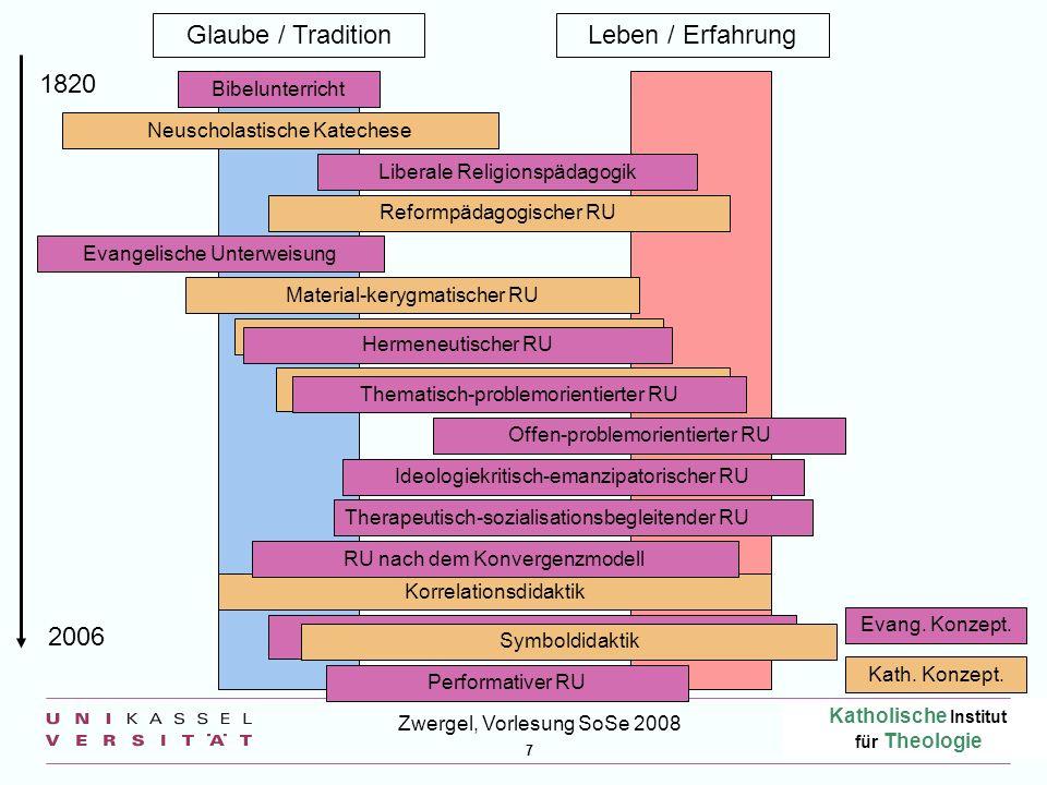 Glaube / Tradition Leben / Erfahrung 1820 2006 Bibelunterricht