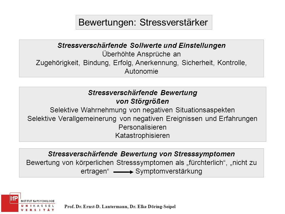 Bewertungen: Stressverstärker