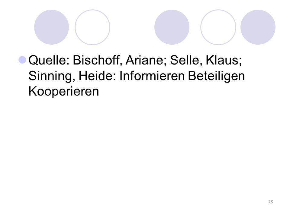 Quelle: Bischoff, Ariane; Selle, Klaus; Sinning, Heide: Informieren Beteiligen Kooperieren