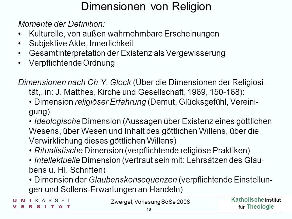 Dimensionen von Religion