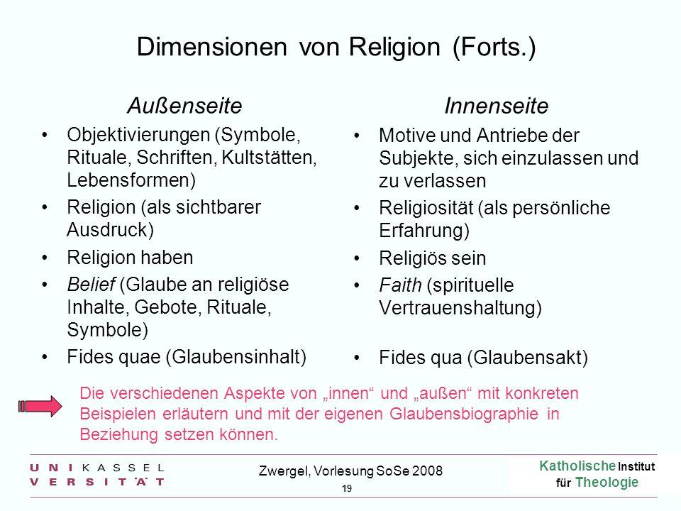 Dimensionen von Religion (Forts.)