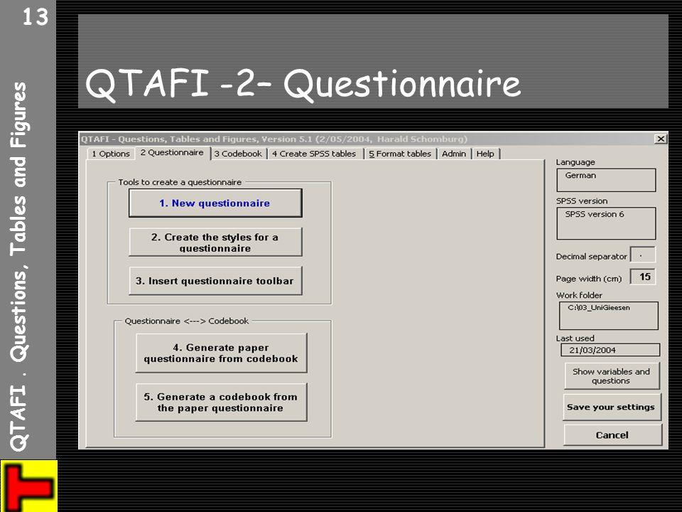 QTAFI -2– Questionnaire