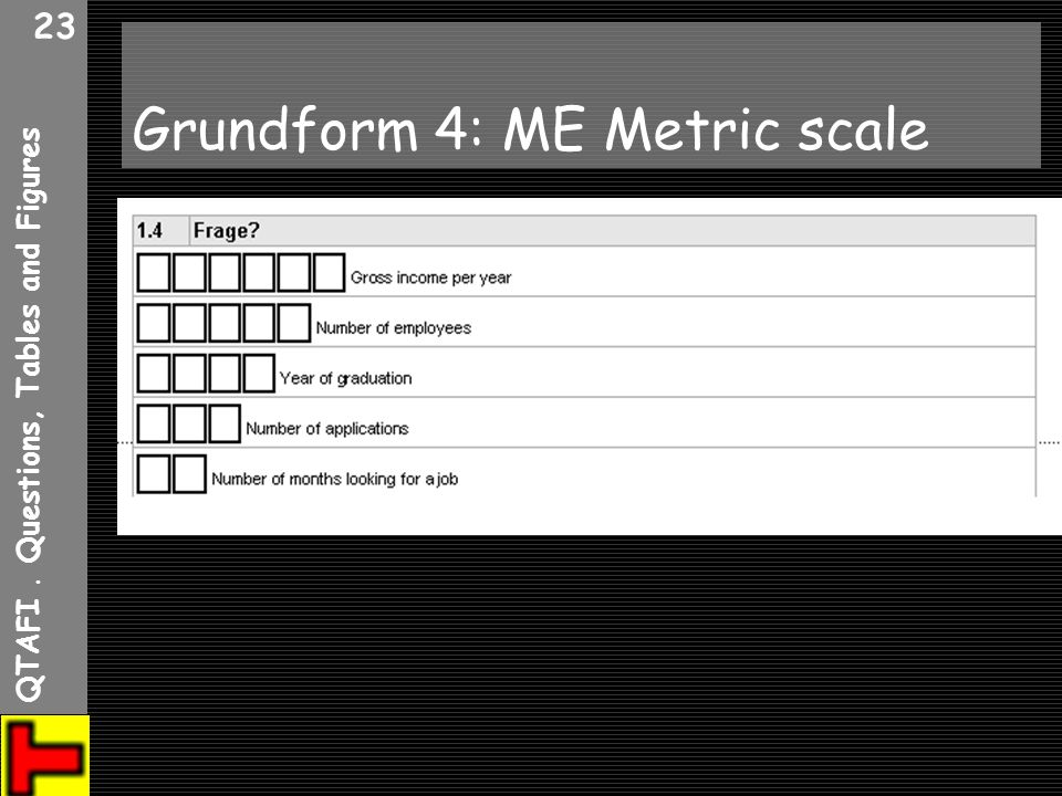 Grundform 4: ME Metric scale